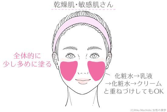 乾燥肌、敏感肌の乳液の塗り方