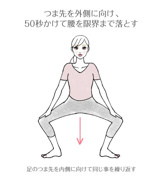 骨盤体操を実践する