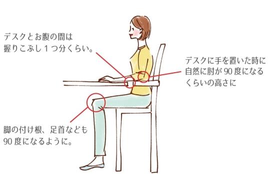 姿勢を良くするためのパソコンと椅子の位置08171