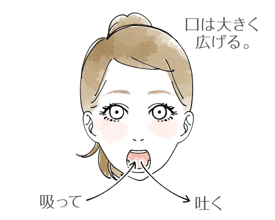 あくびを出す方法 08102