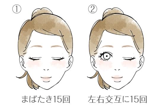 眼輪筋のトレーニング 08108