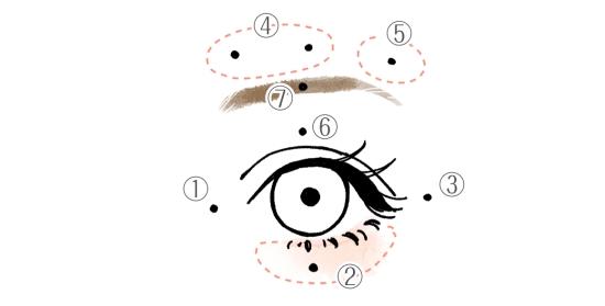 目の周りのほくろの位置と意味07262