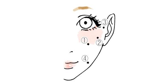 頬のホクロの位置と意味07266
