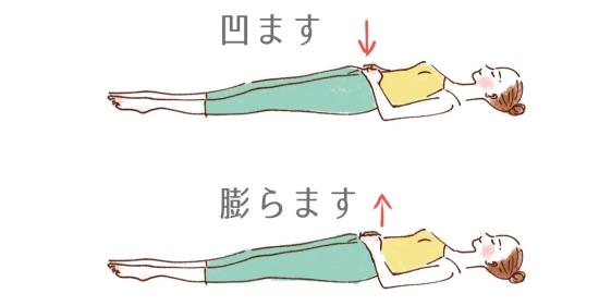 腹式呼吸 07191