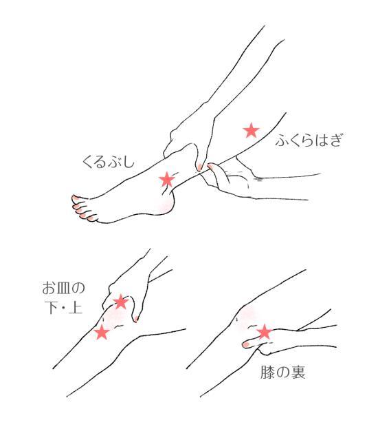 足首と膝のケア
