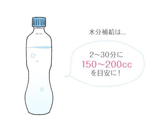 適度な水分補給を心がける