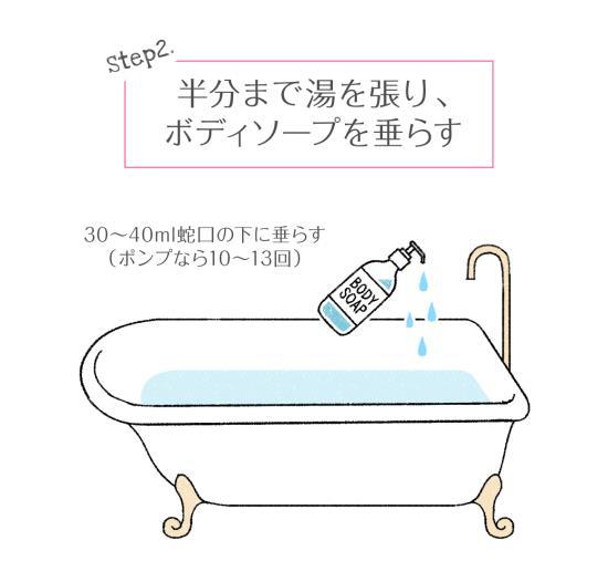 湯船の半分の量までお湯を張る