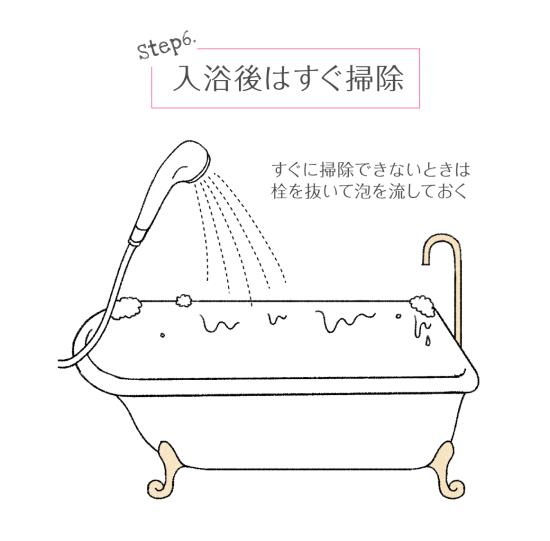 入浴後は床や浴槽をしっかりお掃除