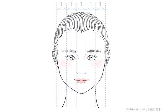 顔の横幅の黄金比