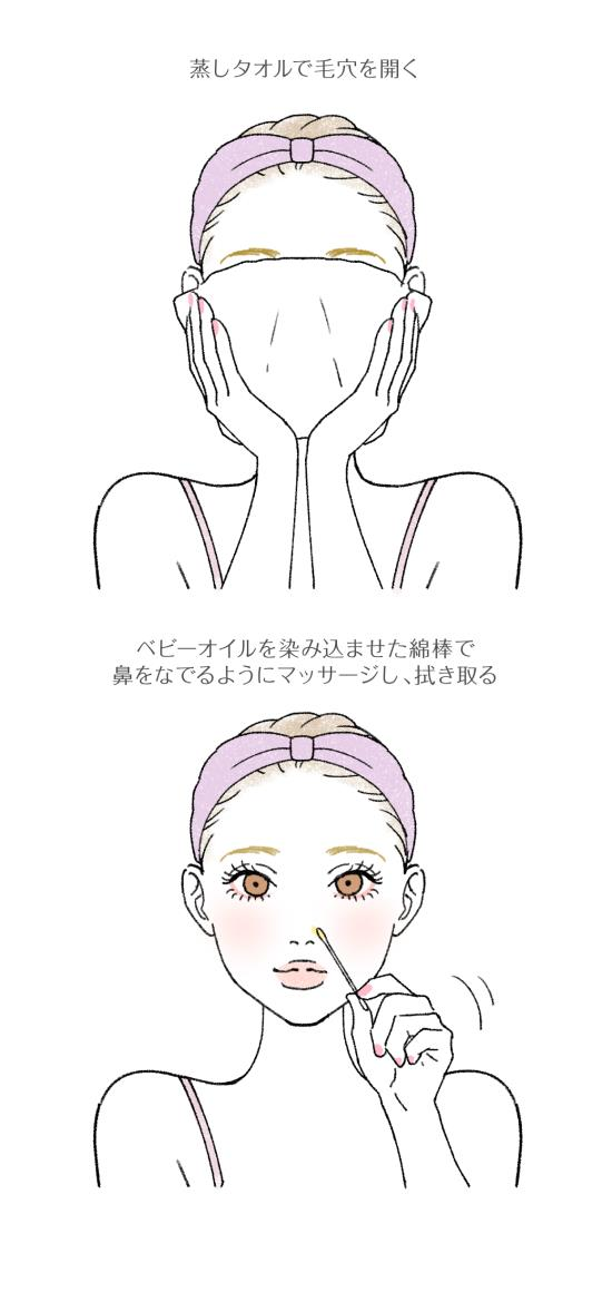 ベビーオイルを鼻の角栓除去に使う