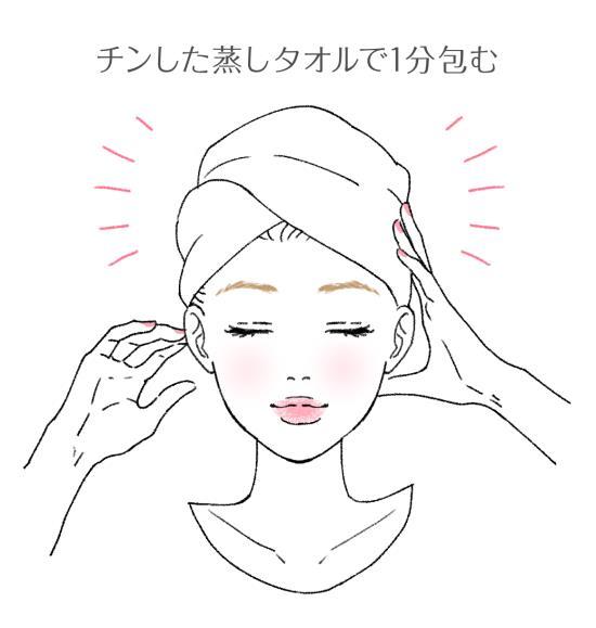 蒸しタオルで頭を包む