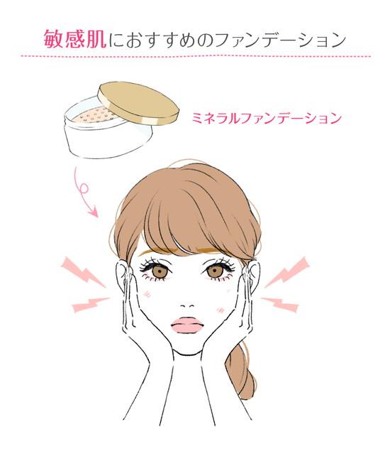 敏感肌の人向けファンデーションの説明