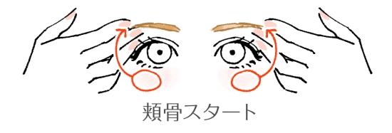 眼球のまわりの骨をマッサージ01301