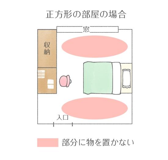 正方形の部屋1121