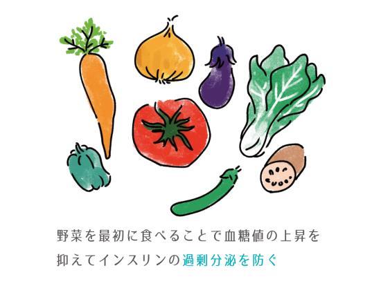 野菜を最初に食べる理由