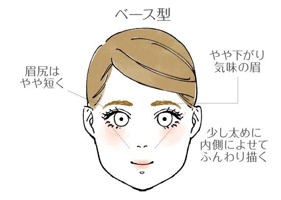 ベース型の眉毛の書き方215410