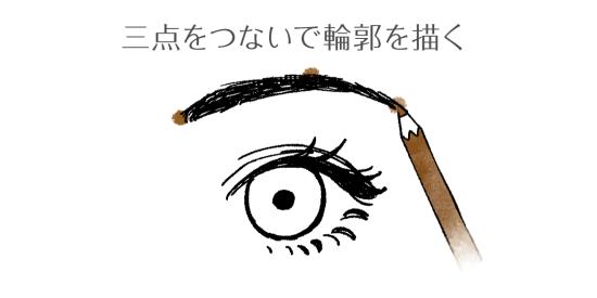 眉毛の輪郭を書く2154111