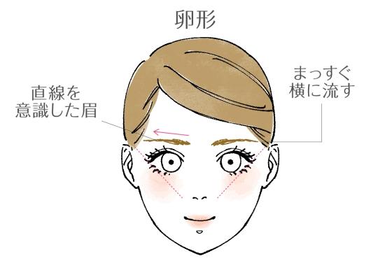 卵型の眉毛の書き方21546