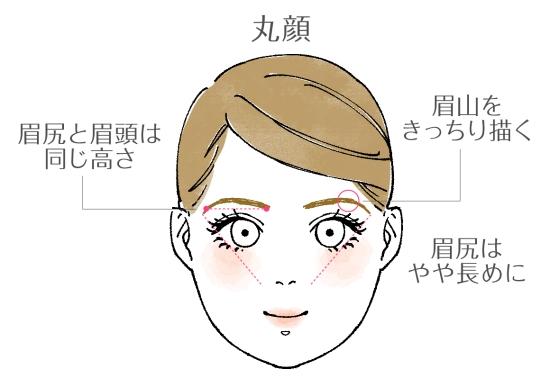 丸顔の人の眉毛の書き方21547