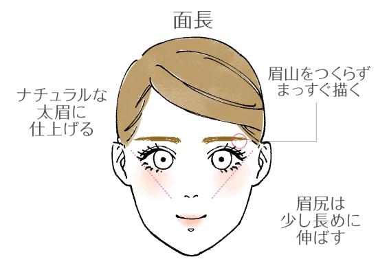 面長の人の眉毛の書き方21548