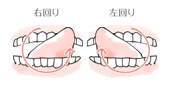 舌回し運動のやり方2113