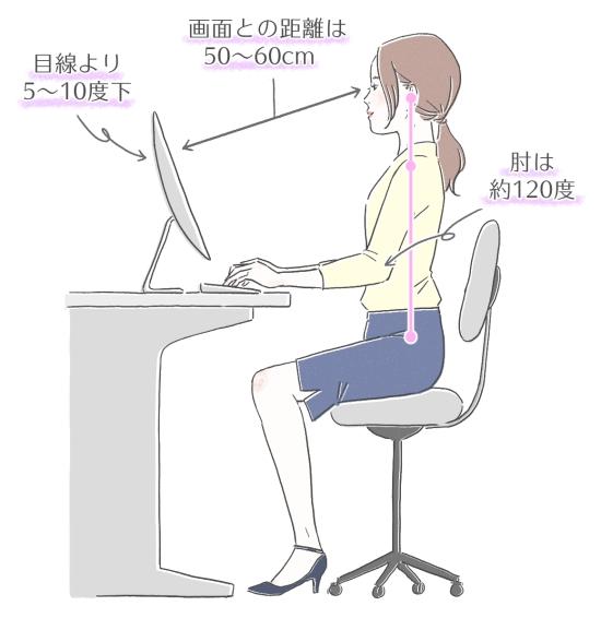 パソコンの姿勢 010415