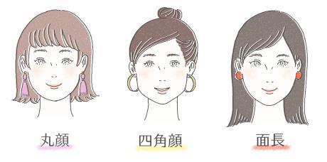 それぞれの顔型にベストなピアスのイラスト