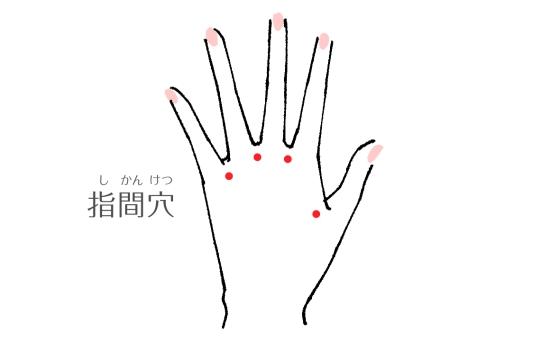 指間穴のマッサージ 12117