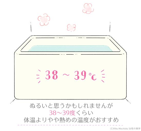 お風呂の温度をぬるめにする