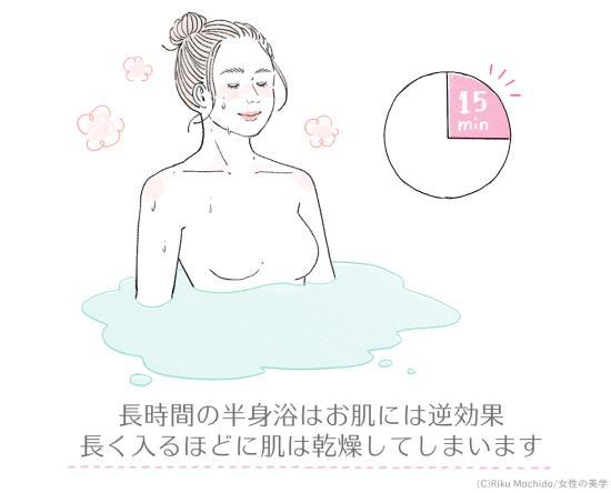 入浴は15分程度にする