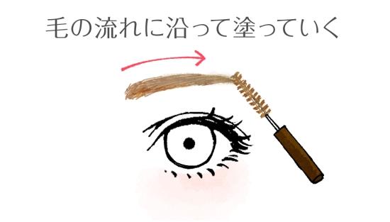 眉マスカラを毛の流れに沿って塗っていく02091104