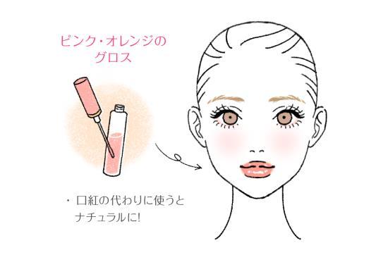 ピンク・オレンジのグロス