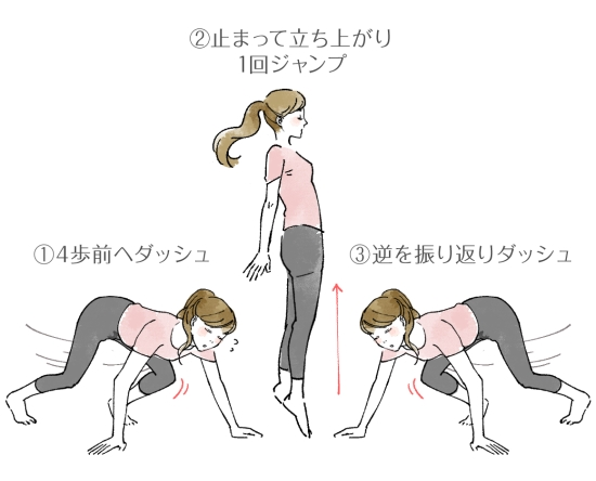 コックローチトレーニング13514