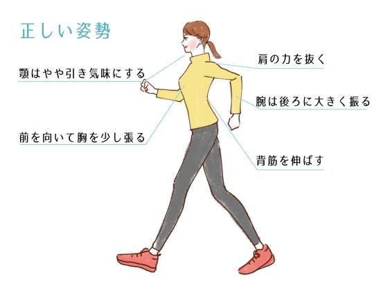 正しい姿勢を意識する 02194