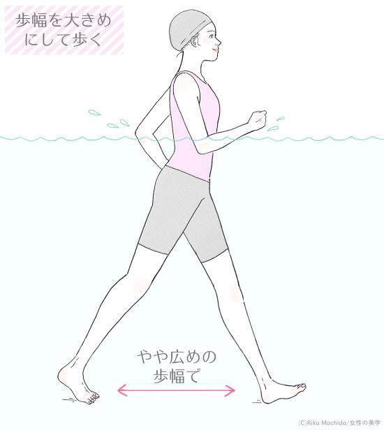 歩幅を大きめにして歩く