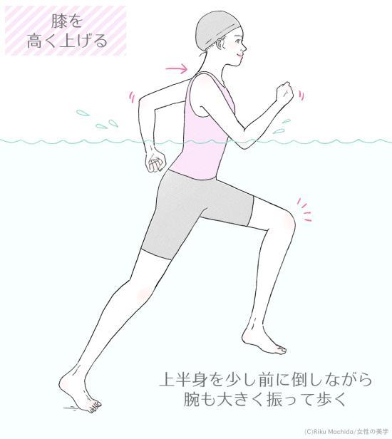 膝を高く上げる