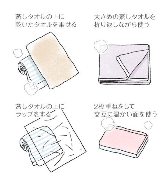 蒸しタオルの温度を長持ちさせる方法