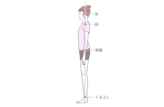 立っているときの正しい姿勢02272