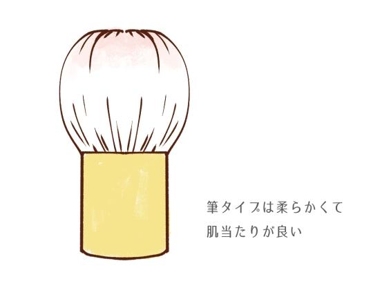 筆タイプの人気は熊野筆35422