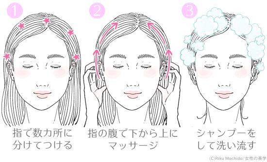 シアバターを頭皮のマッサージに使う