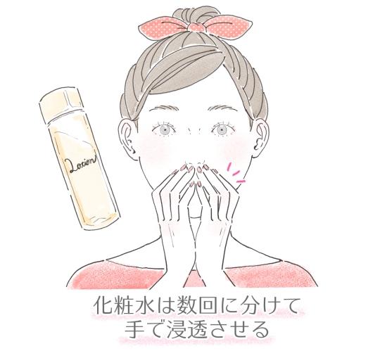 化粧水の付け方939511