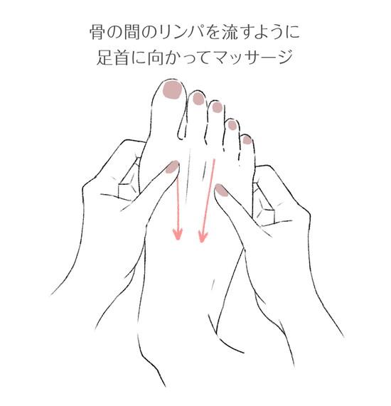 足の甲のマッサージ方法