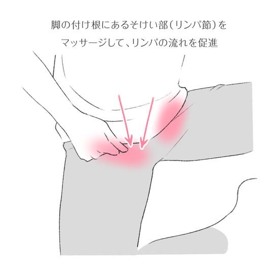 鼠径部のリンパマッサージ方法