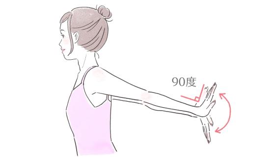 二の腕ねじり13411