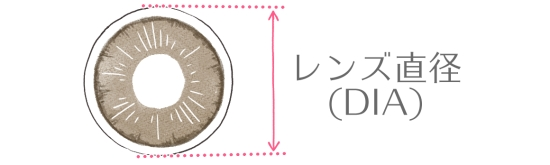 レンズ直径はDIA14153