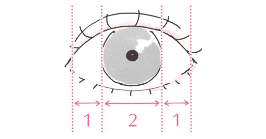 瞳の黄金比率14155