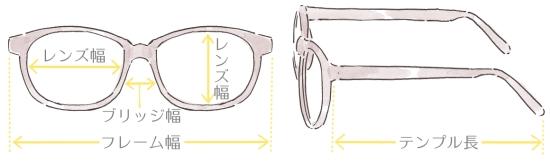 メガネのパーツの名称名