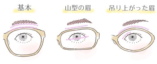 メガネと眉のバランスについて