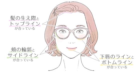 髪の生え際や輪郭を意識したメガネ選び