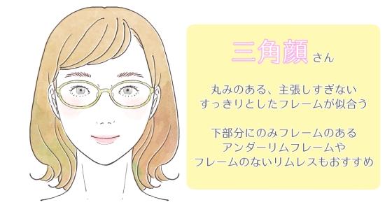 三角顔に似合うメガネ